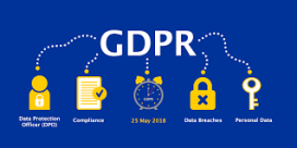 General Data Protection Regulation — Quick Guide