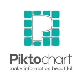 Piktochart Logo. Image: Piktochart