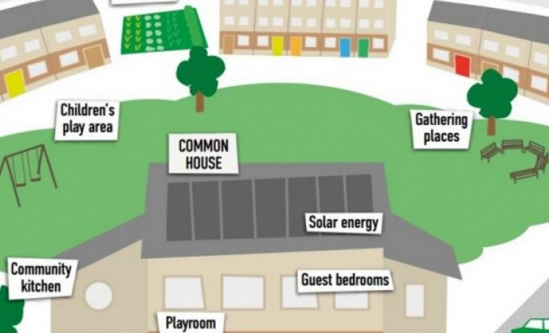Structure of a cohousing location. Photo: UK Cohousing Network