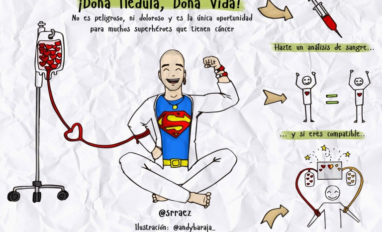 An illustration on how to become a donor of bone marrow, with Pablo Ráez as the protagonist / Image: Pablo Ráez's Twitter account